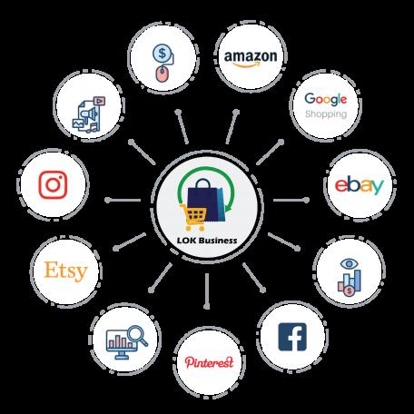 LOK BUSINESS Social Media Circles
